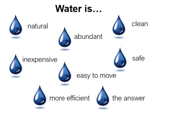 Water is energy