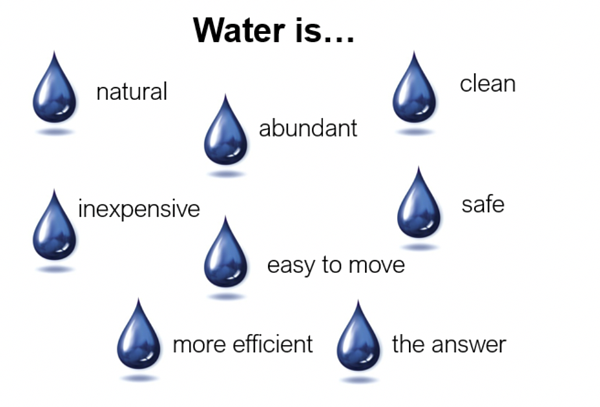 Water is energy
